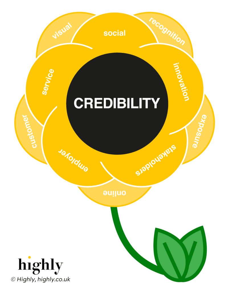 credibility flower with petals